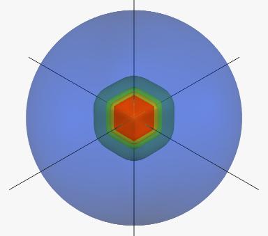 02_transformationOfSphere1