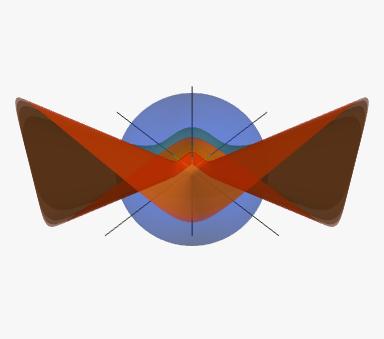 03_transformationOfSphere2