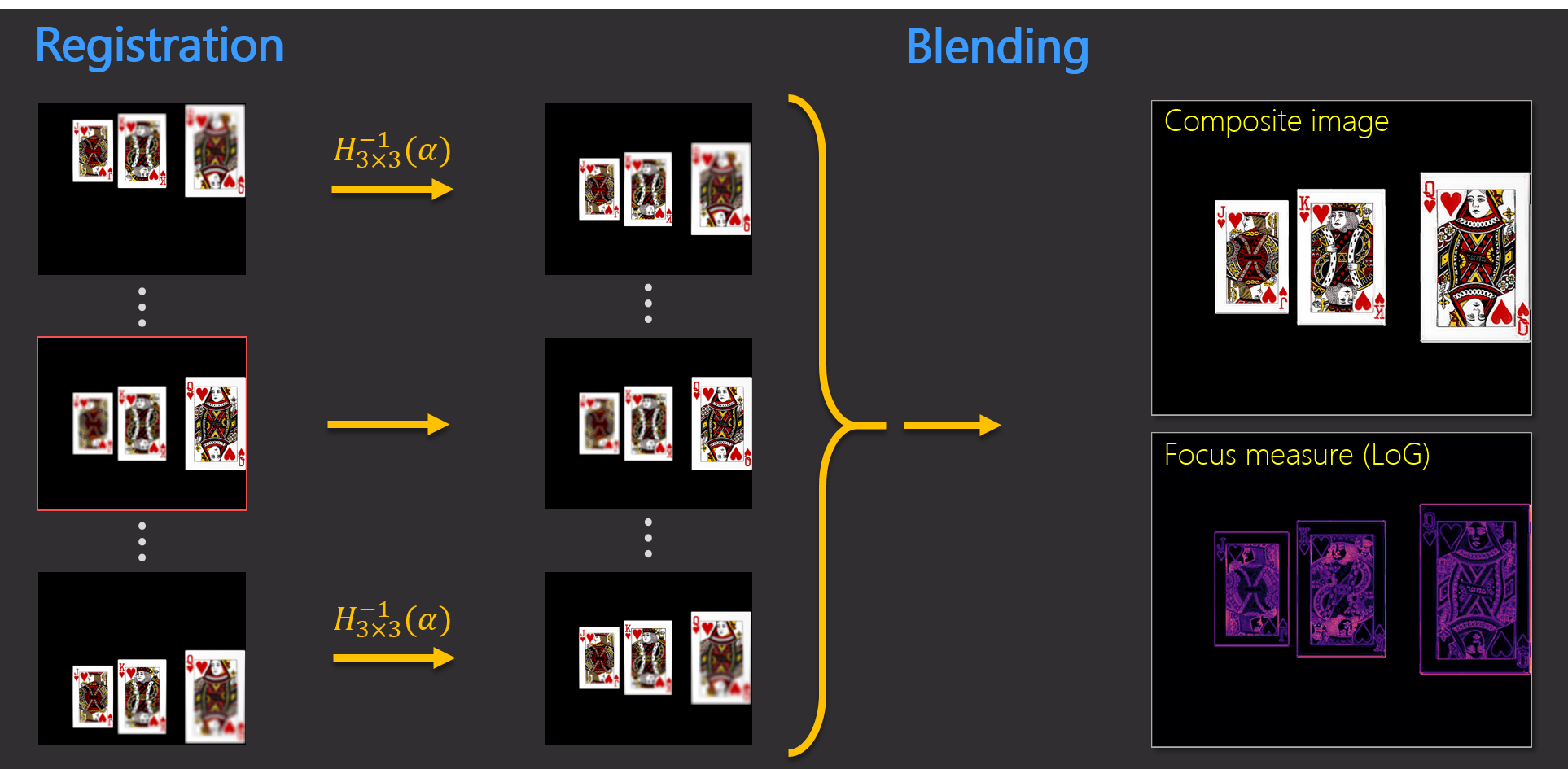 zemax_simulation_regist_blend